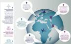 Voyages d'affaires : prévisions incertaines pour 2017