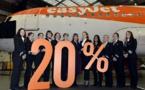 easyjet souhaite recruter 50 femmes pilotes par an d'ici 2020