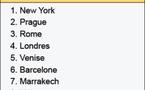 Expedia.fr : New York, Prague et Rome sur le podium