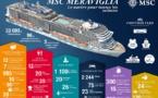 MSC Croisières : le MSC Meraviglia baptisé en grande pompe au Havre