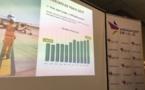 Aéroport de Lille : le trafic décolle de +7,2% en 2017