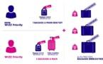 Après Ryanair, Wizz Air introduit le bagage cabine payant