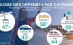 Business travel : les travel managers optimistes pour 2019