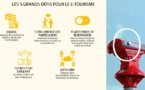 E-tourisme : 60% des visites proviennent des moteurs de recherches