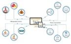 """Open Experiences : un nouvel outil pour """"développer le chiffre d'affaires réceptif"""" des destinations"""