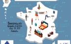 L'UMIH lance « Partir en France, c'est tendance »