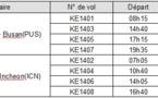 Korean Air passe à 4 fréquences quotidiennes entre Busan et Séoul