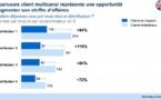 Multicanal : une bonne stratégie peut permettre de doubler le chiffre d'affaires