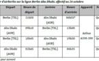airberlin passera à 2 vols quotidiens entre Berlin et Abu Dhabi dès le 26 octobre 2014