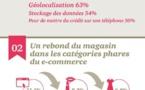 E-commerce : le piratage, la géolocalisation et le stockage des données effraient les Français