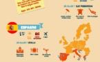 Infographie - Trampolinn fait la liste des destinations idéales pour partir en août