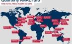 Hôtels : reprise de la hausse des prix dans le monde au 3e trimestre 2015
