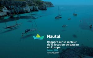 Location de bateaux : un marché de 1,5 à 2 Mds € en Europe