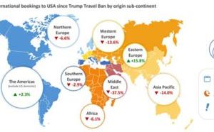 Muslim Ban : -6,5 % de réservations aériennes vers les USA en une semaine