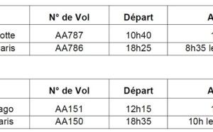 American Airlines : reprise des vols depuis Paris CDG vers Chicago et Charlotte (USA)