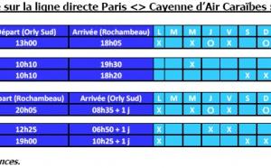 Paris/Cayenne : Air Caraïbes proposera 5 096 sièges supplémentaires cet été