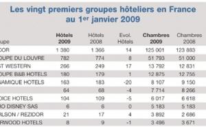 Hôtellerie française : le palmarès 2009 des chaînes et des groupes hôteliers