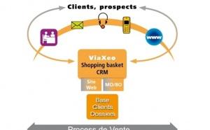 Viaxoft et Sapeig maintiennent un développement en parallèle