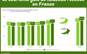 France : va-t-on vers un renouveau des villages de vacances et des résidences de tourisme? (vidéo)