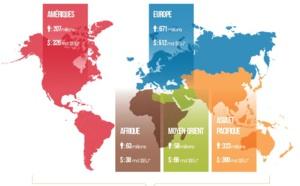 OMT : les arrivées de touristes internationaux en hausse de 6 %