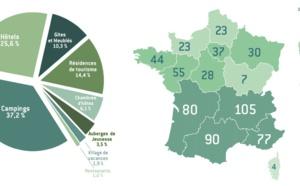 Clef Verte : 624 établissements touristiques labellisés en 2019, mais où ?