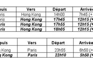 Cathay Pacific : tarif promo pour fêter ses 20 ans