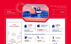 Vacances d'été : comment voyagent les seniors français ?