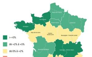 Hôtellerie : un mois de juillet 2019 au ralenti partout en France