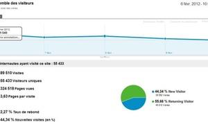Audience : une semaine record pour TourMaG.com !