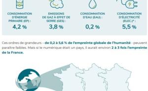 Environnement : quel est l'impact réel du digital sur la planète ?