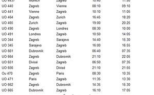 Grève : Croatia Airlines annule une trentaine de vols jeudi 8 mars 2012