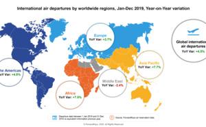 La croissance de l'aviation mondiale freinée en 2019