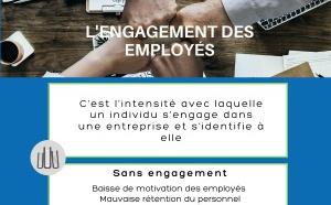 Télétravail : comment maintenir l'engagement des employés ?