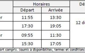 Ryanair : une ligne entre Paris-Beauvais et Carcassonne dès le 12 décembre 2012