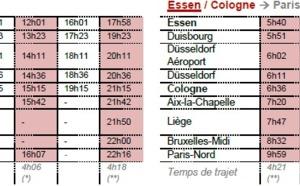 Thalys : 2 fréquences quotidiennes supplémentaires vers Düsseldorf et Essen