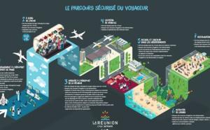 Mesures sanitaires : l'Ile de la Réunion prête à accueillir les visiteurs