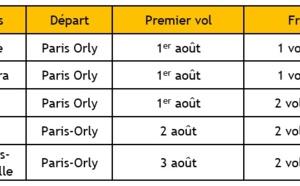 Vueling ajoute 5 routes au départ de Paris Orly en août