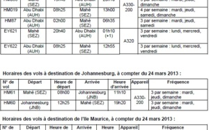Air Seychelles augmente les fréquences de ses vols internationaux