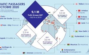 2021 : ADP table sur une reprise comprise entre 45% et 55% du trafic de 2019