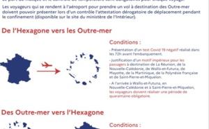 Les nouvelles modalités pour se rendre dans les Outre-mer, selon le ministère - Crédit photo : Compte Twitter du ministère