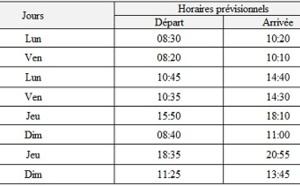 Ryanair : vols vers Alghero et Oujda au départ de Paris-Beauvais à partir de juin 2013