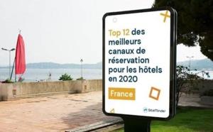 Réservation hôtelière : quels sont les sites les plus efficaces depuis la crise ?