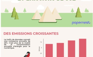 Si vous utilisez Instagram pendant une heure vous émettez 27kg de C02 par an selon l'Agence France Electricité - DR