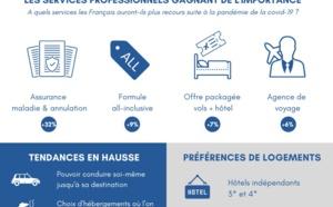 """Tourisme en 2021 : """"Les agences de voyage ont gagné en pertinence pour les Français"""""""