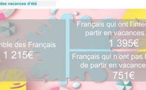 «Les vacances 2021 des français» : 68% attendront le dernier moment