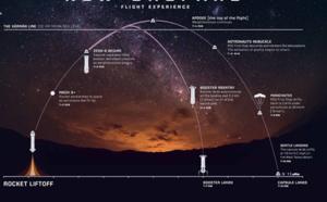 20 juillet, premier vol habité et premier touriste de l'espace pour Blue Origin