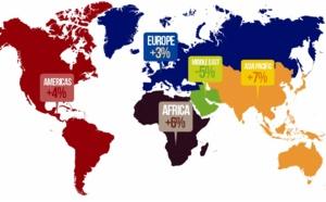 Tourisme international : arrivées en hausse de 5% au premier semestre 2013