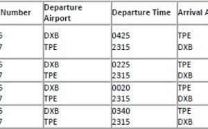 Emirates : vols entre Dubaï et Taipei dès le 10 février 2014