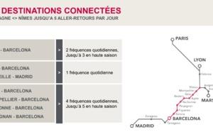France - Espagne : Renfe et la SNCF vont doubler les fréquences d'ici 2022
