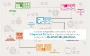 E-commerce : 70% des possesseurs de smartphones achètent une fois par mois en ligne